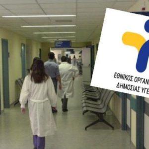 Ε.Ο.Δ.Υ 438 κρούσματα, 7 νέα στη Καβάλα.